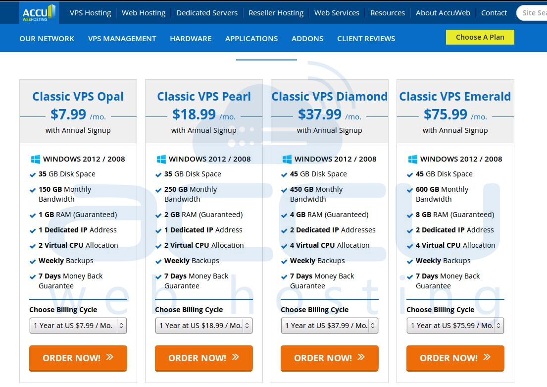 Select your Desired VPS Hosting Plan