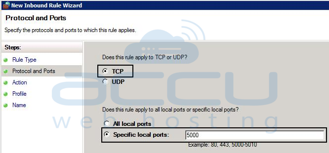 Protocols Ports