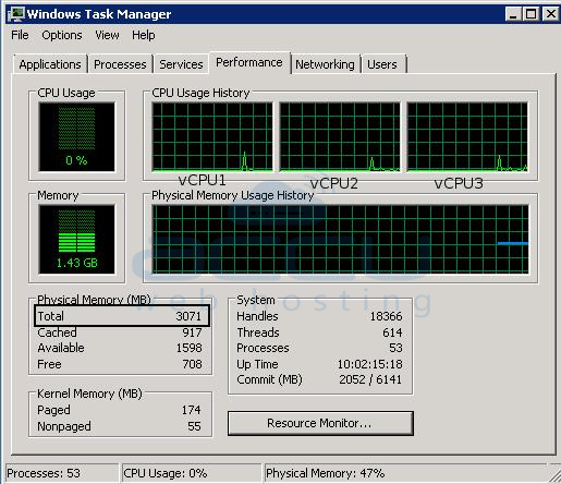 Open Task Manager and Check RAM and vCPU Usage